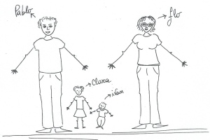 pablo_family